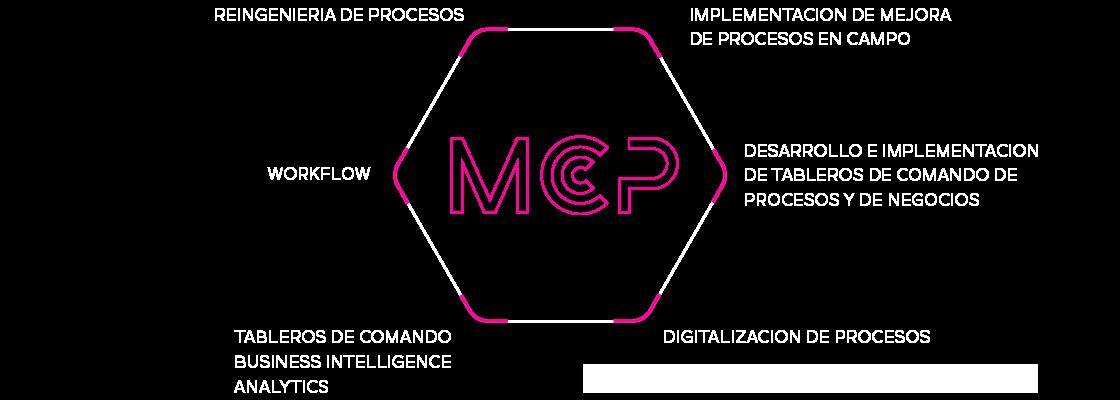 6-tecnologias